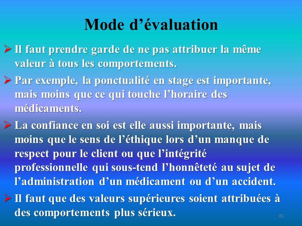 Mode d'évaluation Il faut prendre garde de ne pas attribuer la même valeur à tous les comportements.