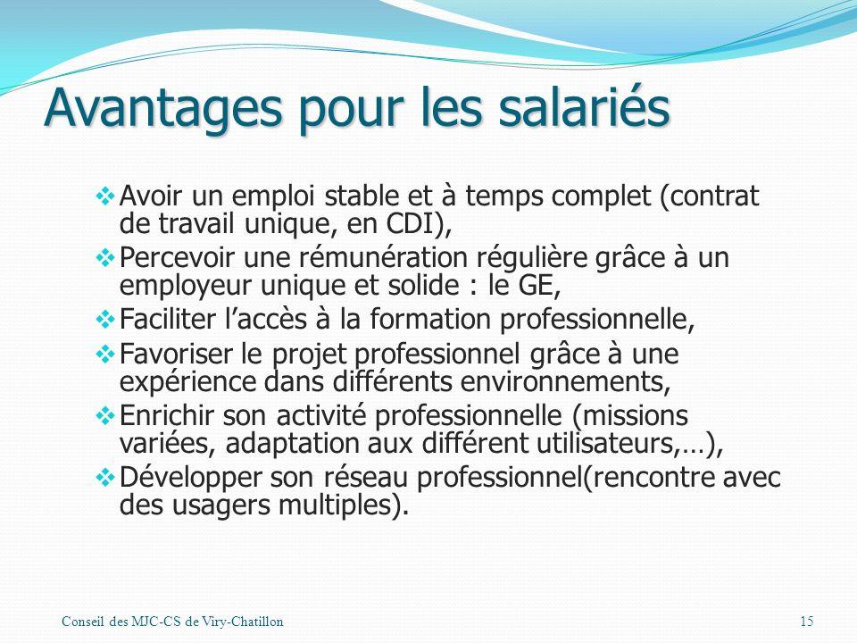 Avantages pour les salariés