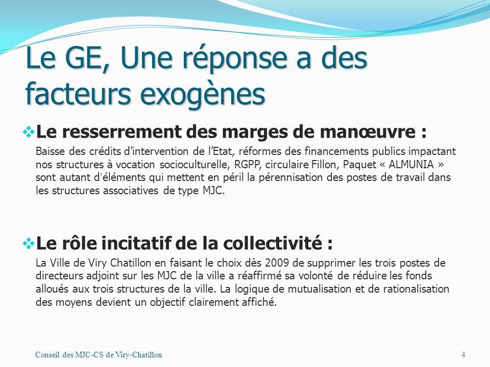 Le GE, Une réponse a des facteurs exogènes