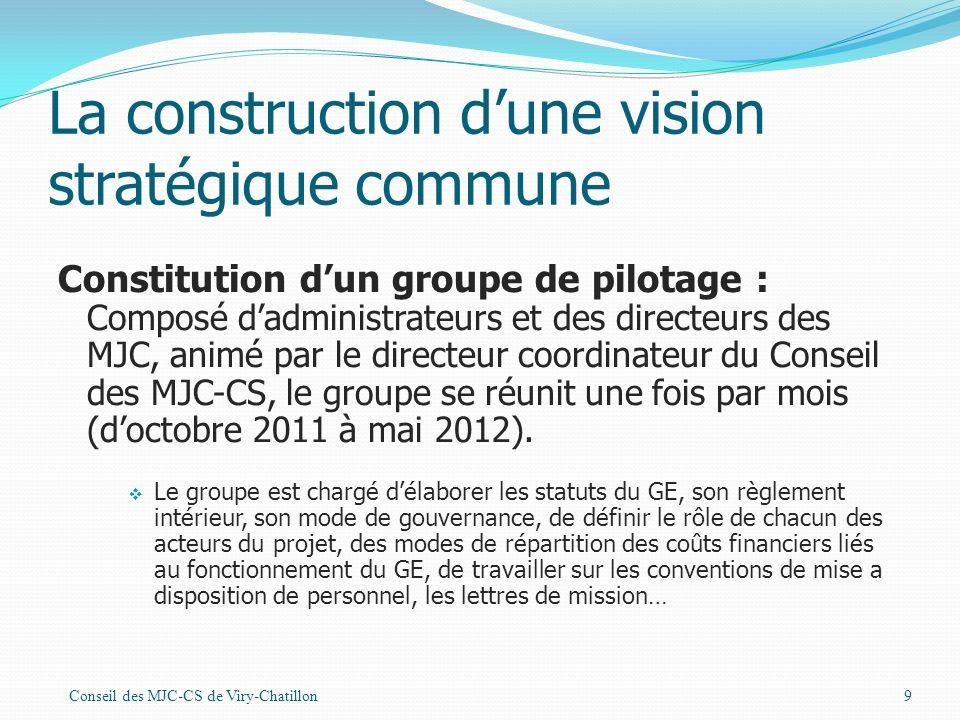 La construction d'une vision stratégique commune