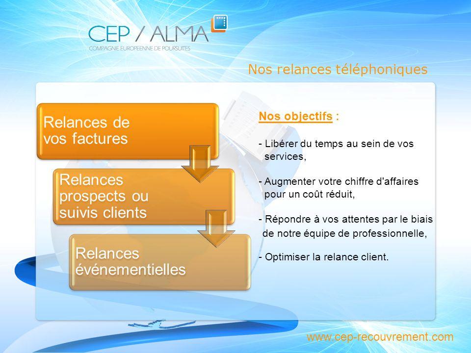 Relances de vos factures Relances prospects ou suivis clients