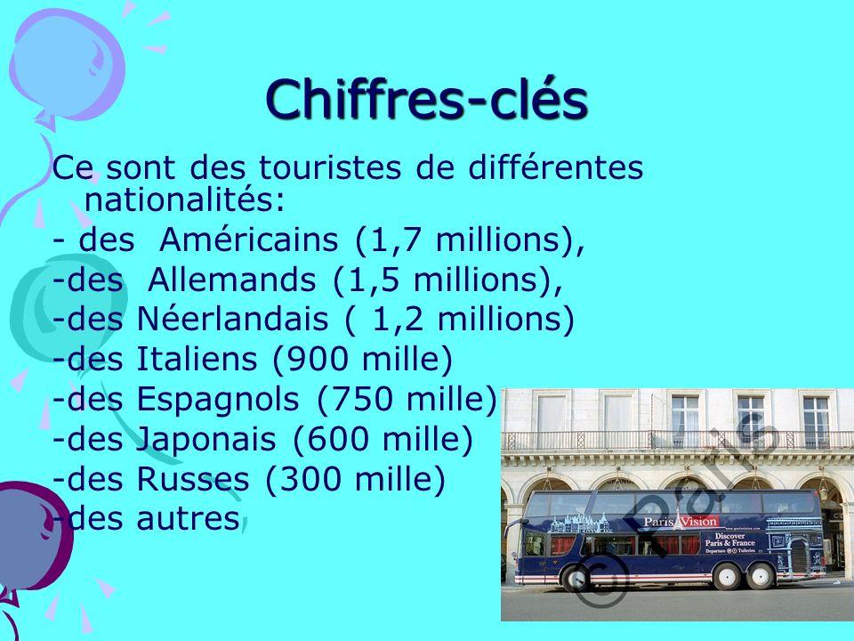 Chiffres-clés Ce sont des touristes de différentes nationalités: