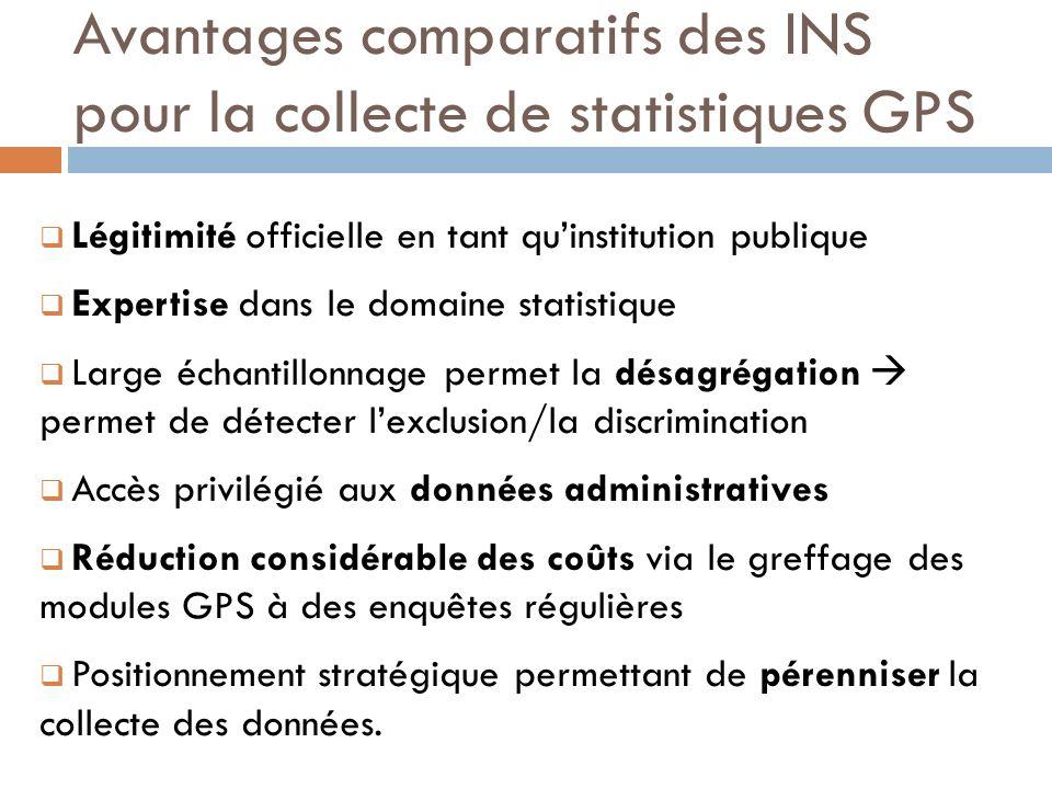 Avantages comparatifs des INS pour la collecte de statistiques GPS