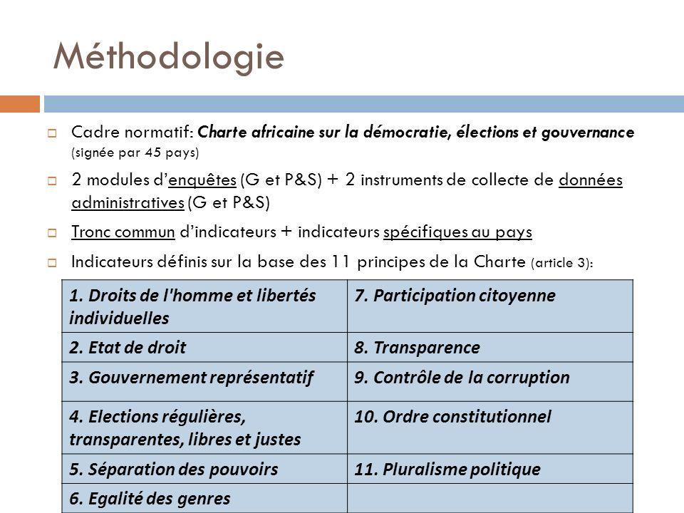 Méthodologie Cadre normatif: Charte africaine sur la démocratie, élections et gouvernance (signée par 45 pays)