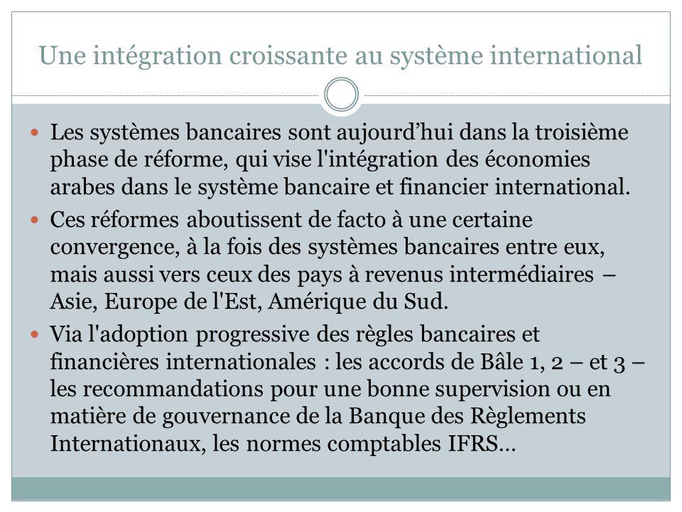 Une intégration croissante au système international