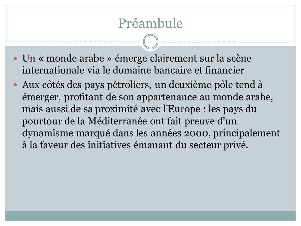 Préambule Un « monde arabe » émerge clairement sur la scène internationale via le domaine bancaire et financier.