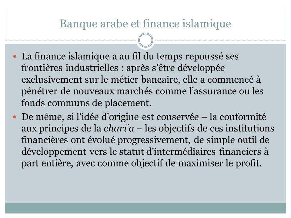Banque arabe et finance islamique
