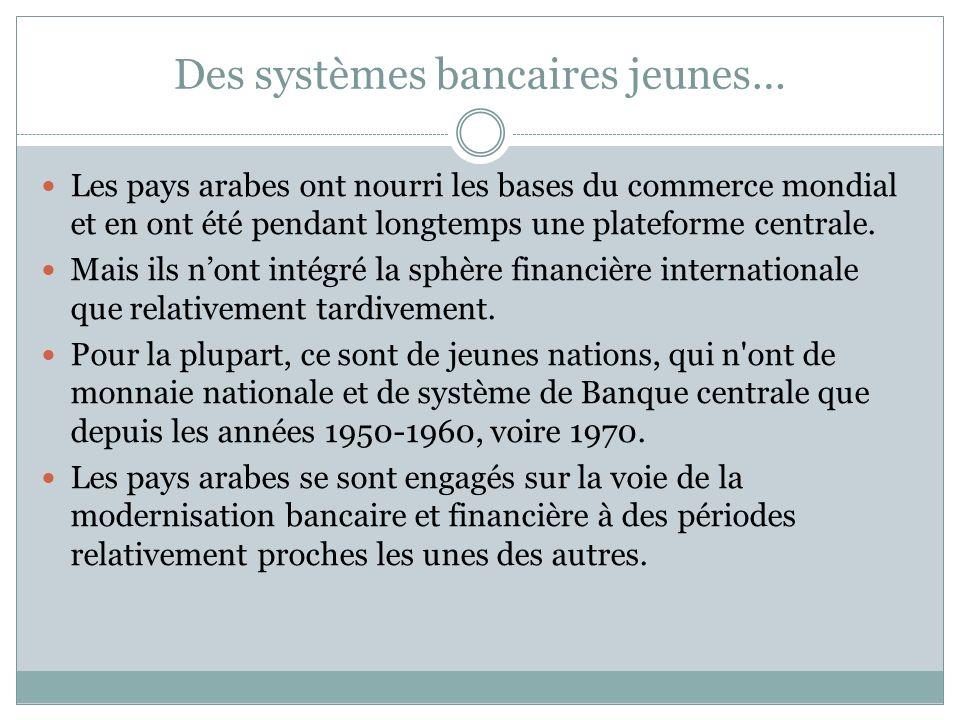 Des systèmes bancaires jeunes…