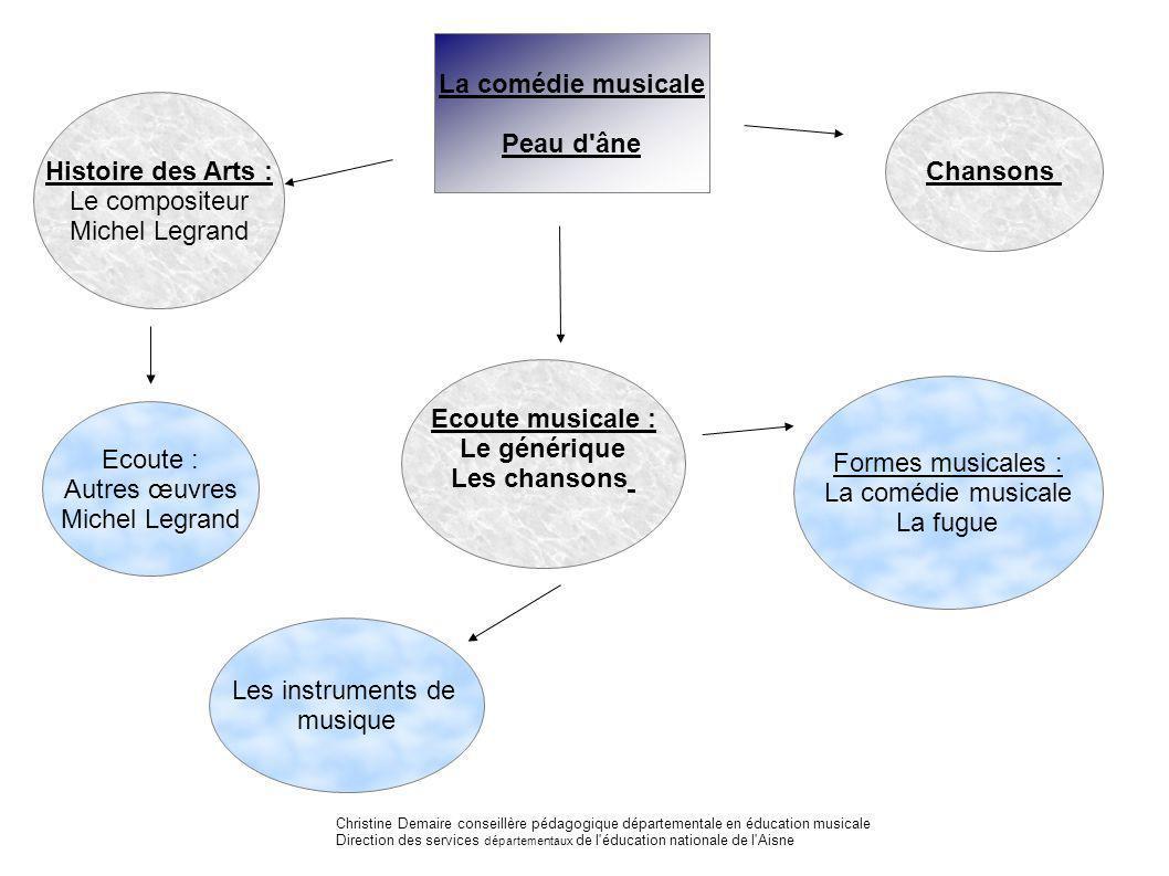 La comédie musicale Peau d âne Histoire des Arts : Le compositeur