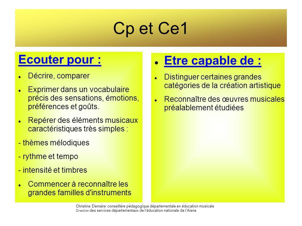 Cp et Ce1 Ecouter pour : Etre capable de : Décrire, comparer