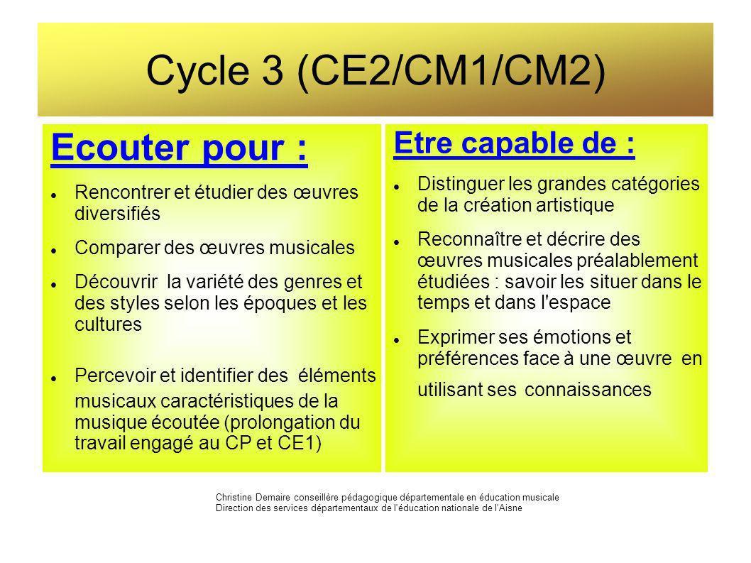 Cycle 3 (CE2/CM1/CM2) Ecouter pour : Etre capable de :
