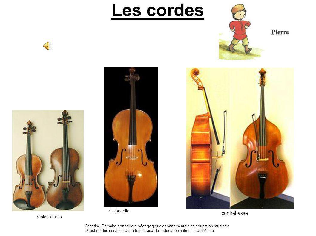 Les cordes violoncelle. contrebasse. Violon et alto. Christine Demaire conseillère pédagogique départementale en éducation musicale.