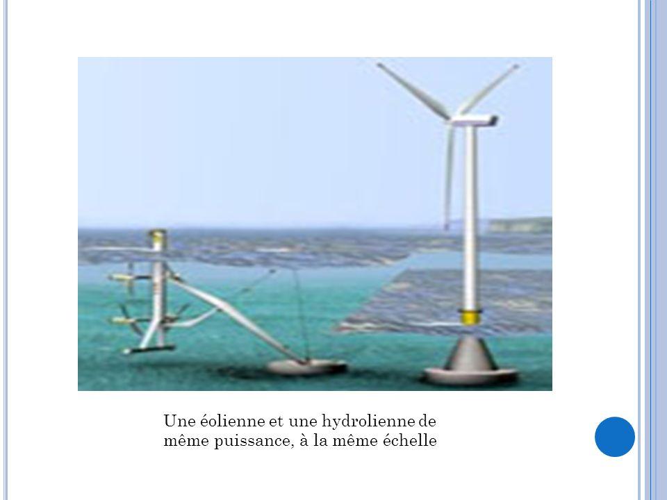 Une éolienne et une hydrolienne de même puissance, à la même échelle