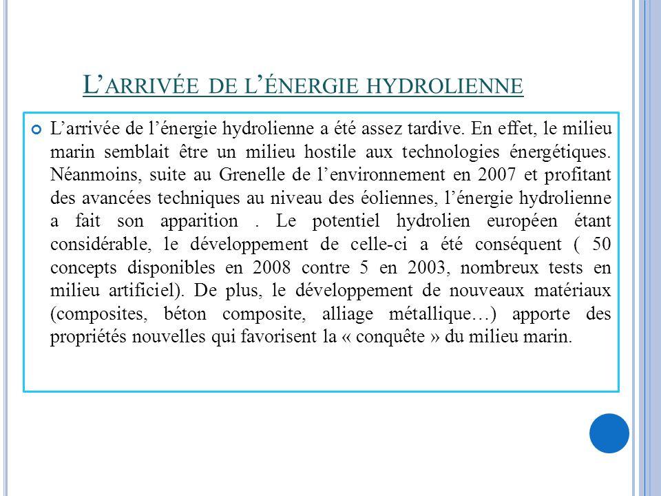 L'arrivée de l'énergie hydrolienne