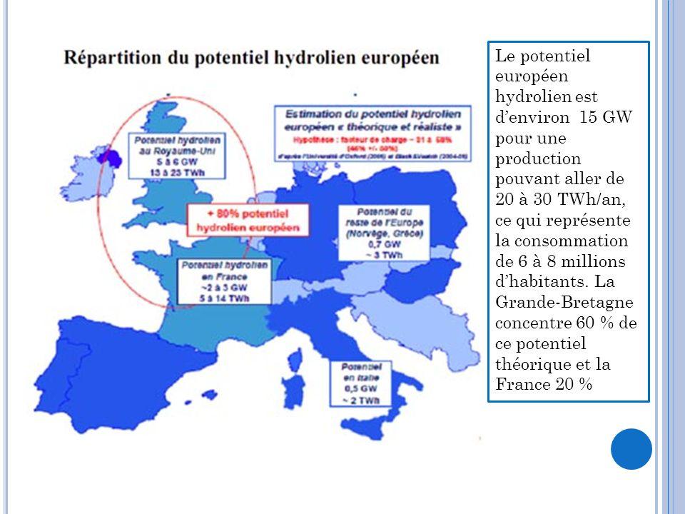 Le potentiel européen hydrolien est d'environ 15 GW pour une production pouvant aller de 20 à 30 TWh/an, ce qui représente la consommation de 6 à 8 millions d'habitants.