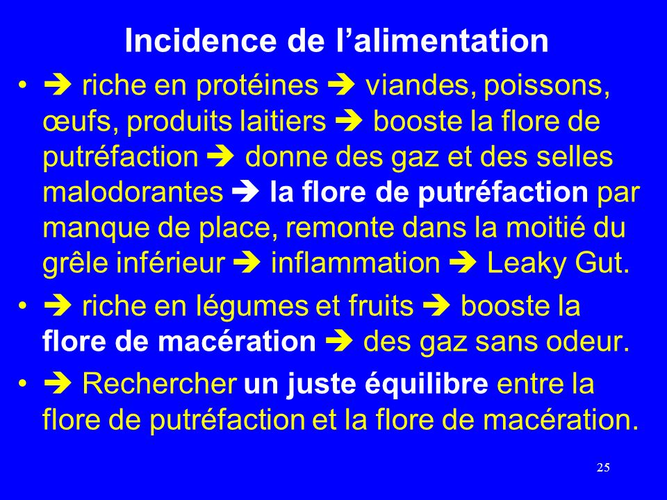 Incidence de l'alimentation