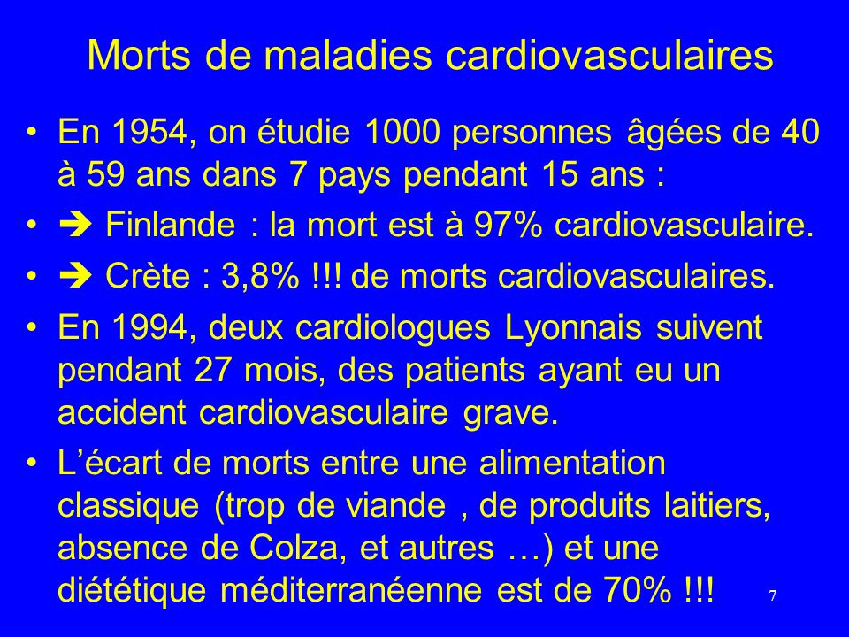 Morts de maladies cardiovasculaires