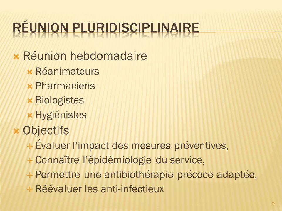 Réunion pluridisciplinaire