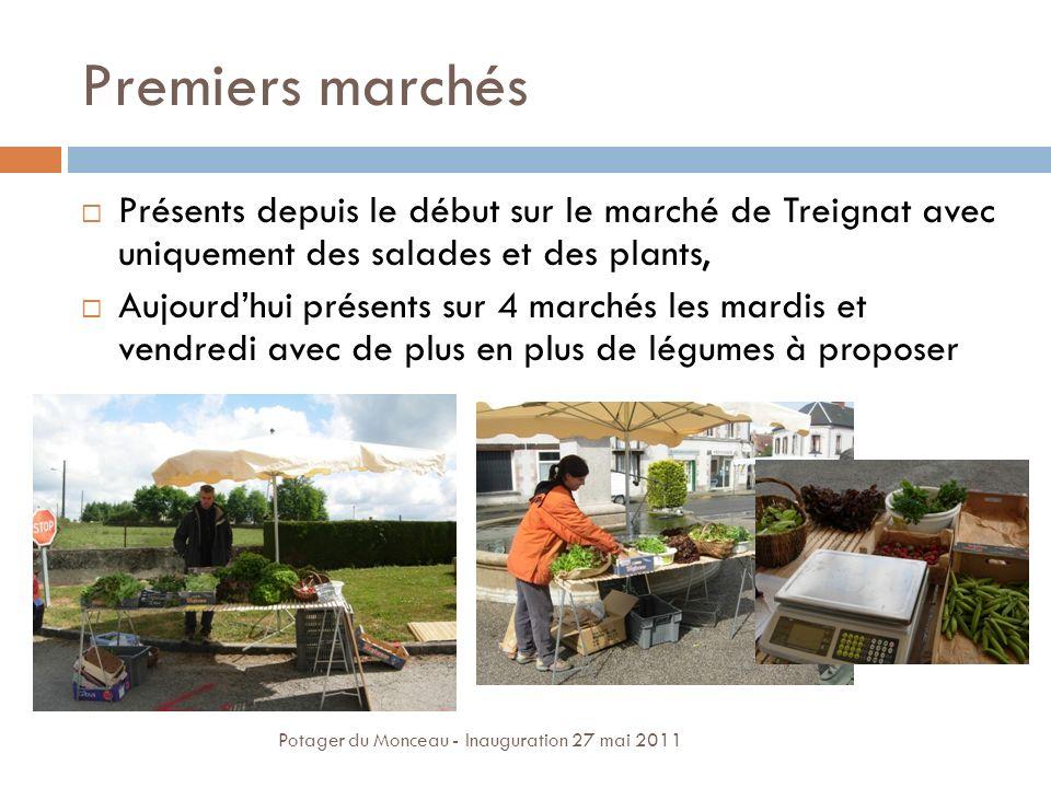 Premiers marchés Présents depuis le début sur le marché de Treignat avec uniquement des salades et des plants,