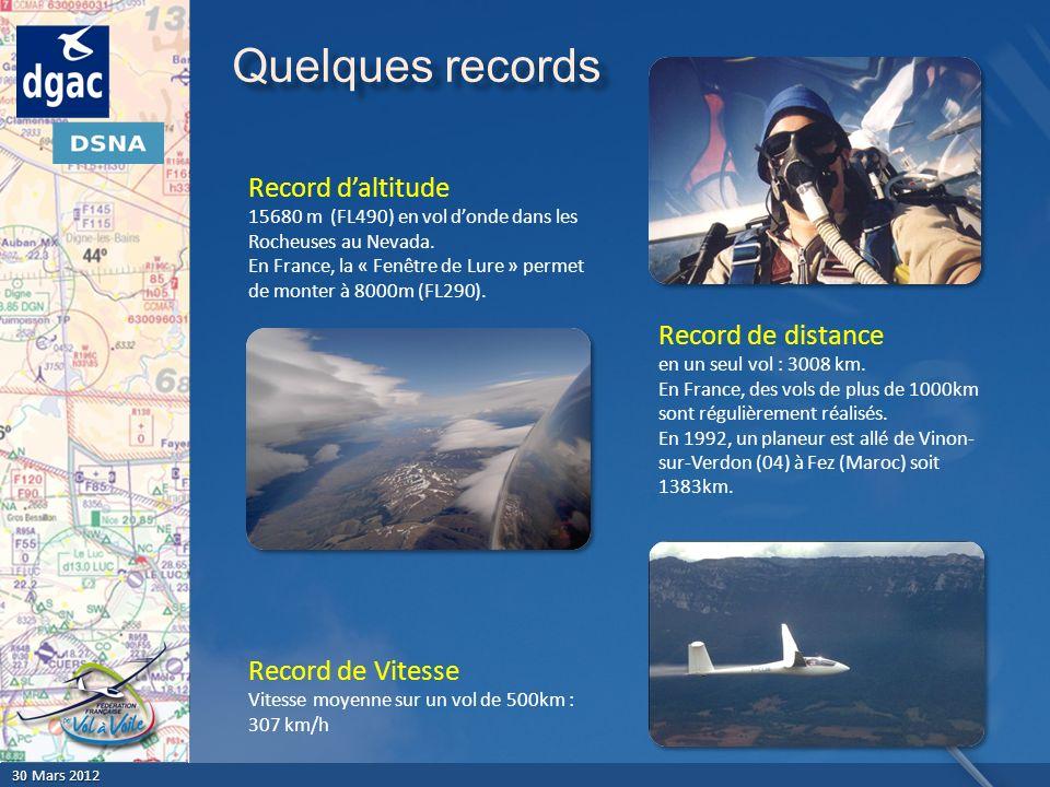 Quelques records Record d'altitude 15680 m (FL490) en vol d'onde dans les Rocheuses au Nevada.