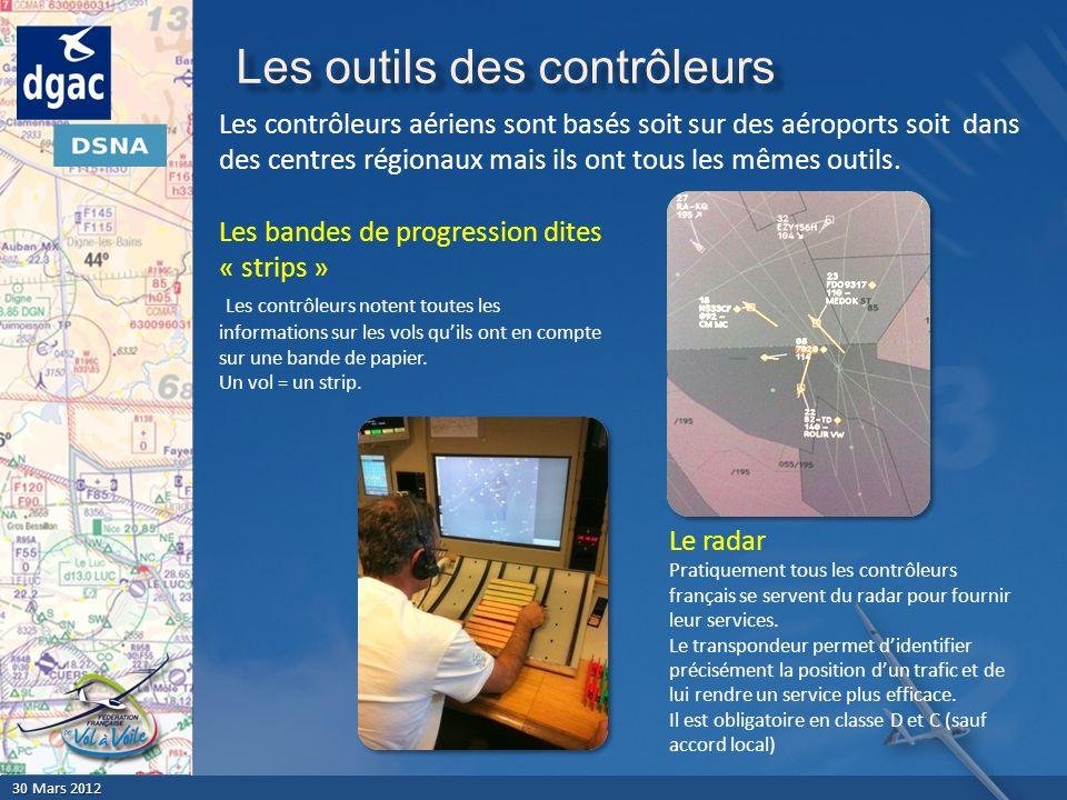 Les outils des contrôleurs
