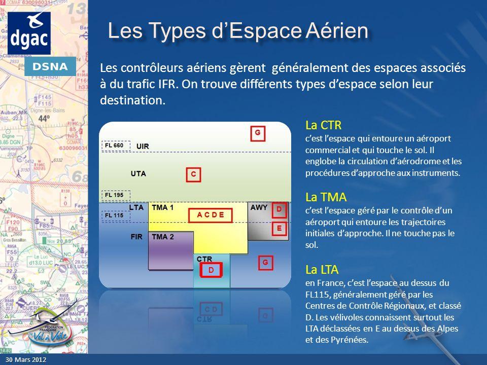 Les Types d'Espace Aérien