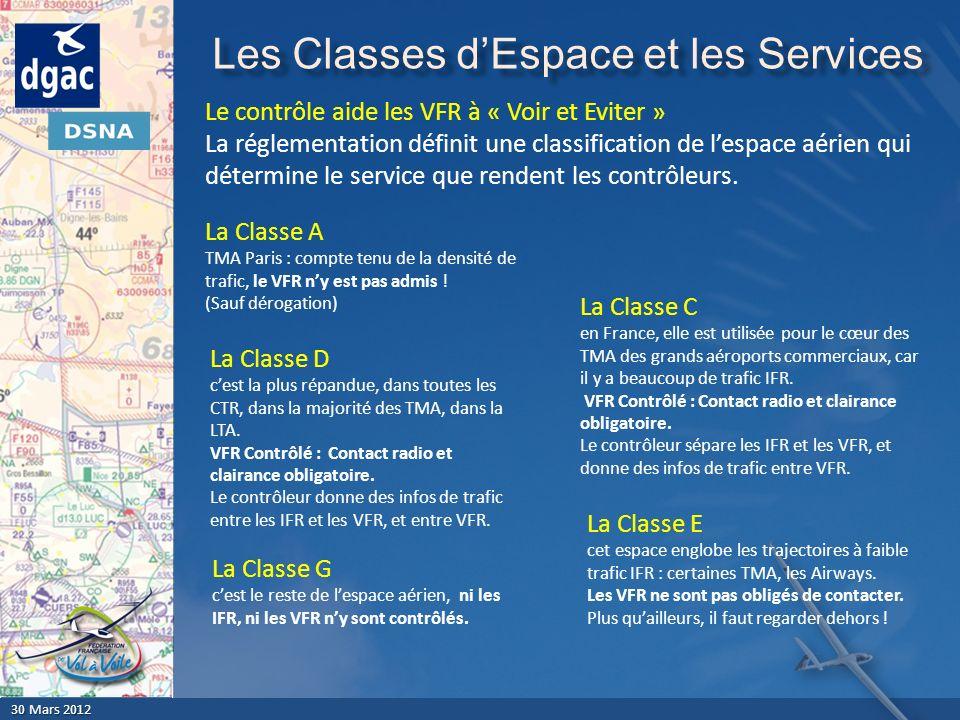 Les Classes d'Espace et les Services
