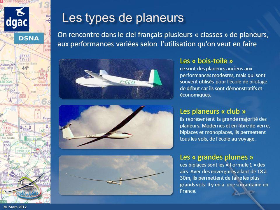 Les types de planeurs