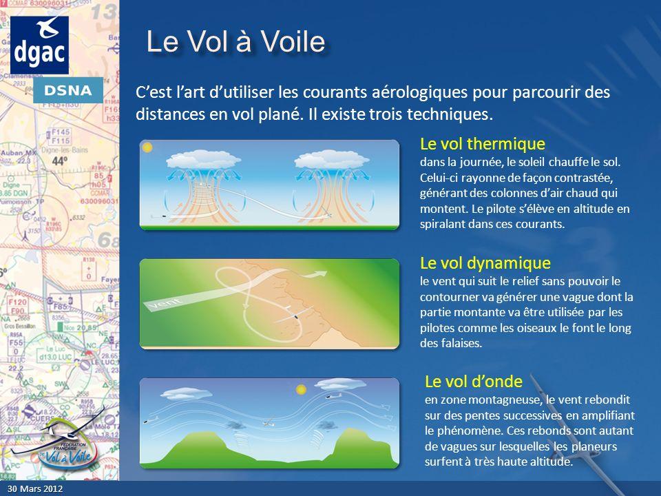 Le Vol à Voile C'est l'art d'utiliser les courants aérologiques pour parcourir des distances en vol plané. Il existe trois techniques.