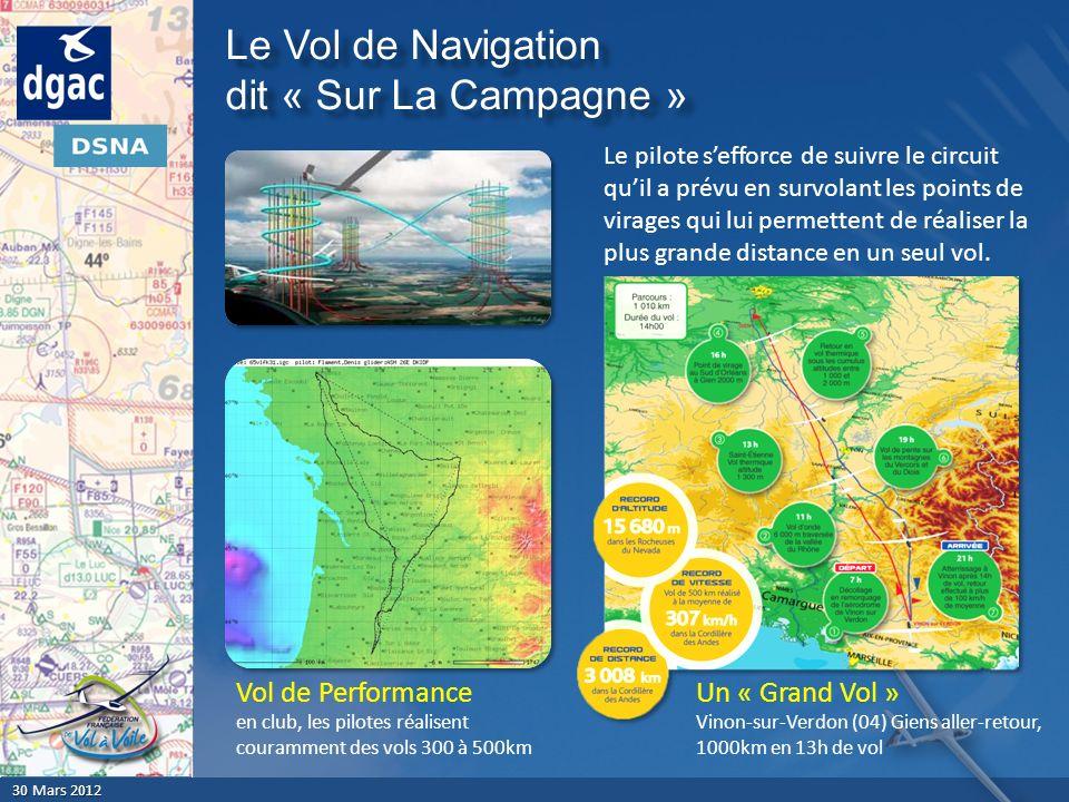 Le Vol de Navigation dit « Sur La Campagne »