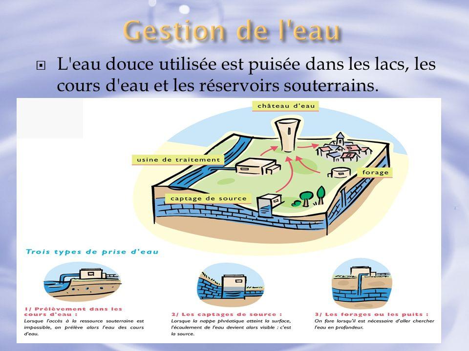 Gestion de l eau L eau douce utilisée est puisée dans les lacs, les cours d eau et les réservoirs souterrains.