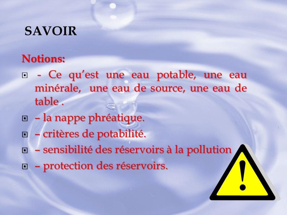 SAVOIR Notions: - Ce qu'est une eau potable, une eau minérale, une eau de source, une eau de table .