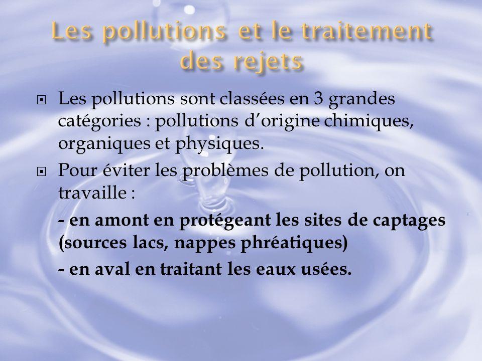 Les pollutions et le traitement des rejets