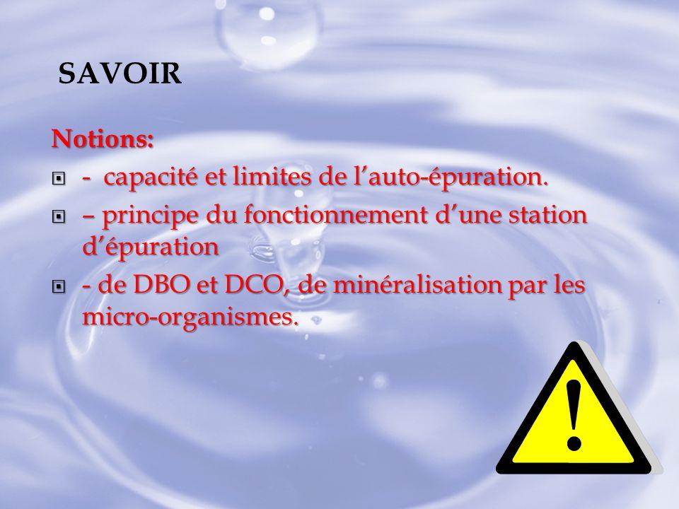 SAVOIR Notions: - capacité et limites de l'auto-épuration.