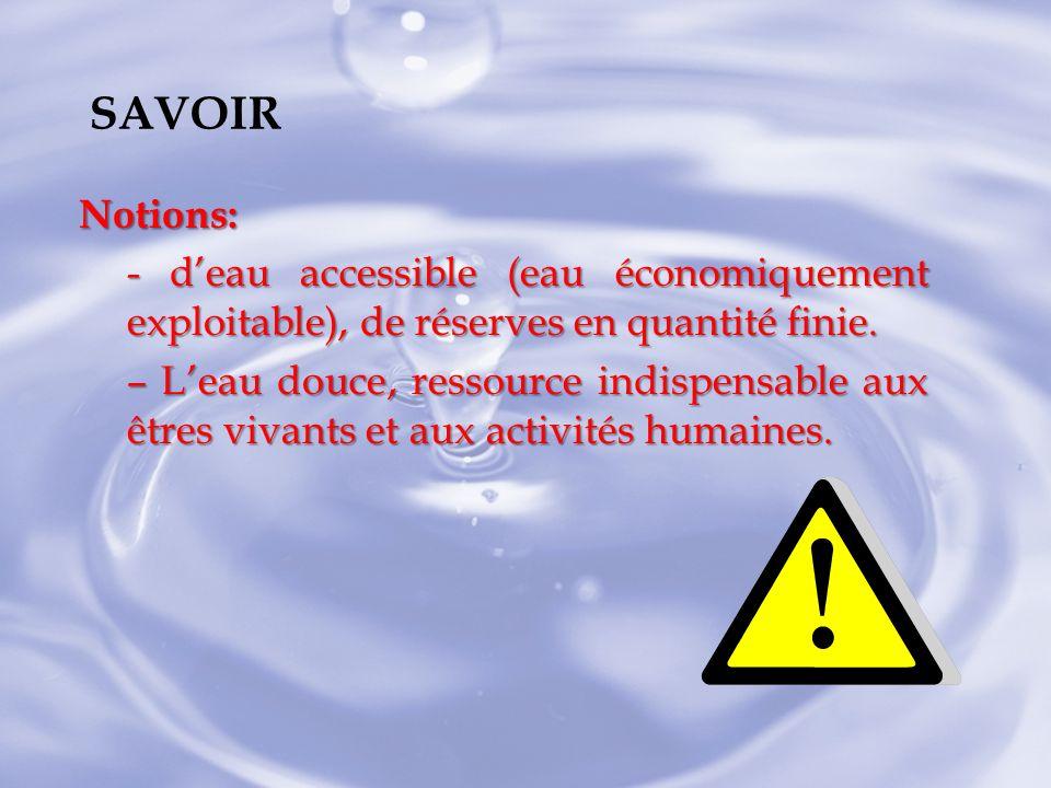 SAVOIR Notions: - d'eau accessible (eau économiquement exploitable), de réserves en quantité finie.