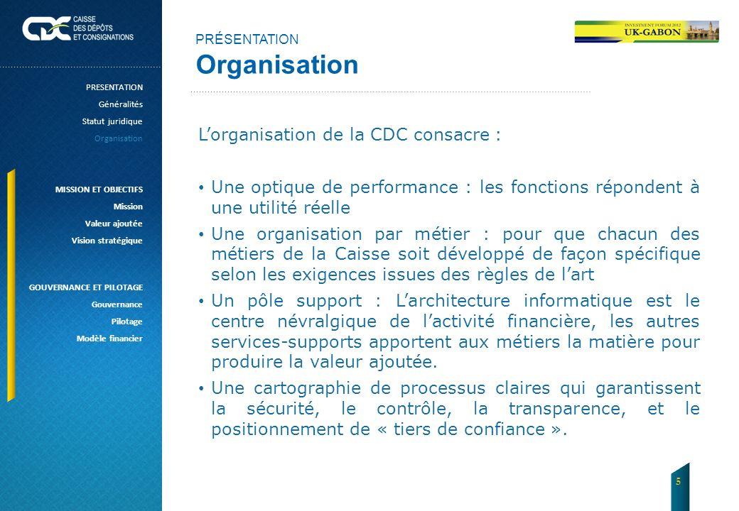 Organisation L'organisation de la CDC consacre :