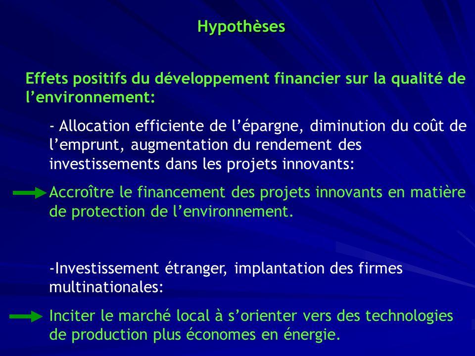 Hypothèses Effets positifs du développement financier sur la qualité de l'environnement: