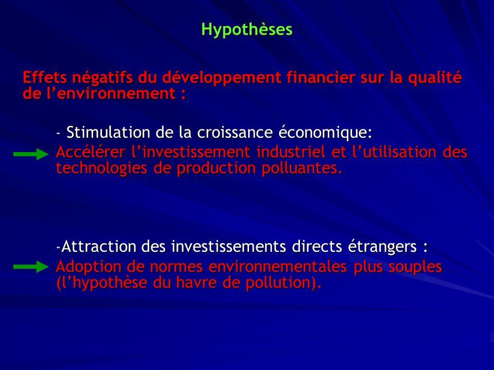 Hypothèses Effets négatifs du développement financier sur la qualité de l'environnement : Stimulation de la croissance économique: