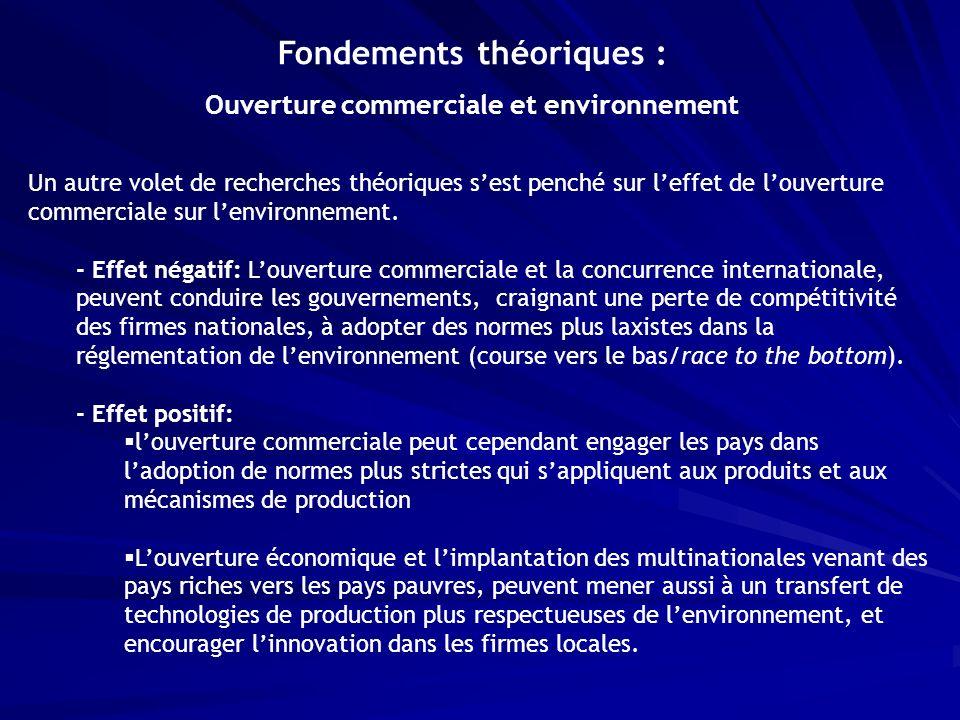 Fondements théoriques : Ouverture commerciale et environnement