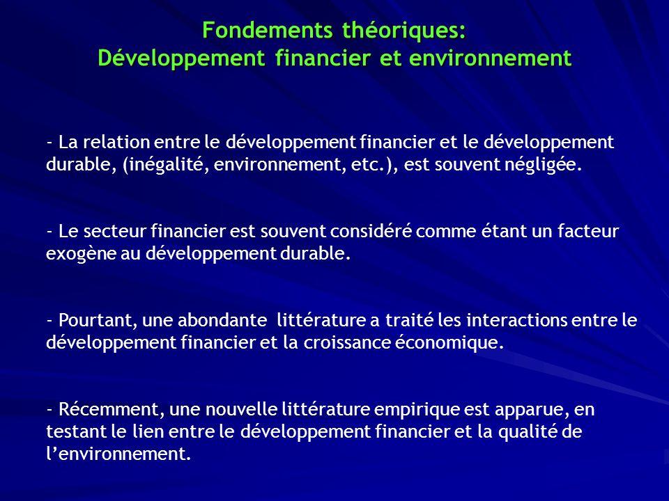 Fondements théoriques: Développement financier et environnement