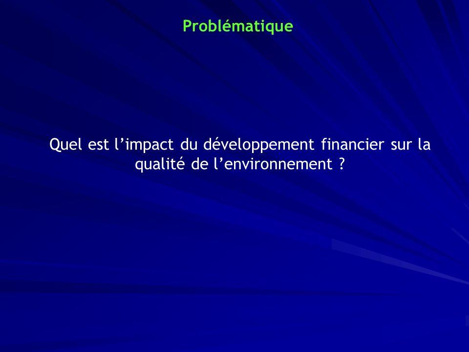 Problématique Quel est l'impact du développement financier sur la qualité de l'environnement