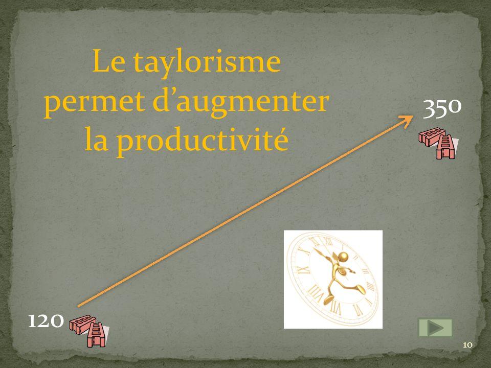 Le taylorisme permet d'augmenter la productivité