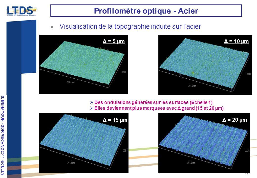 Profilomètre optique - Acier