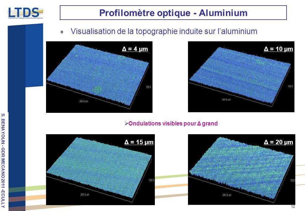 Profilomètre optique - Aluminium
