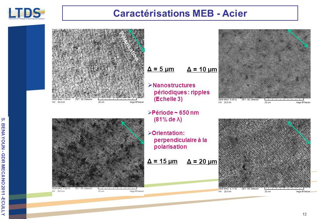 Caractérisations MEB - Acier