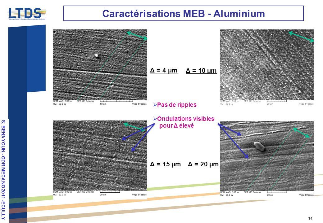 Caractérisations MEB - Aluminium