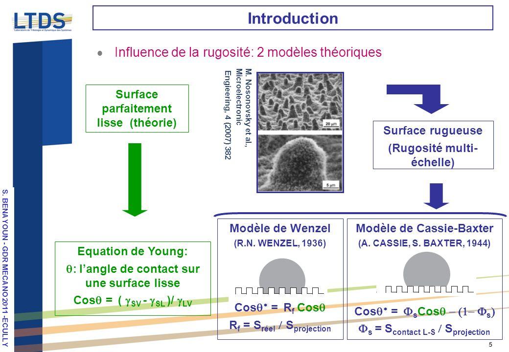 Introduction Influence de la rugosité: 2 modèles théoriques