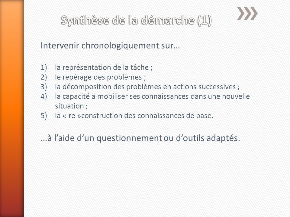 Synthèse de la démarche (1)