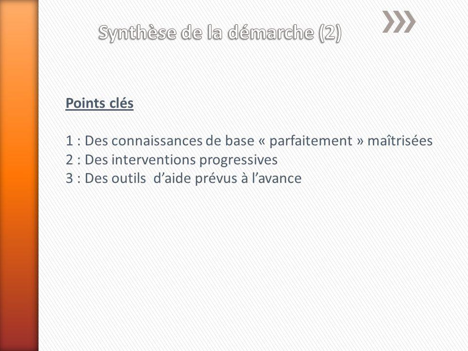 Synthèse de la démarche (2)