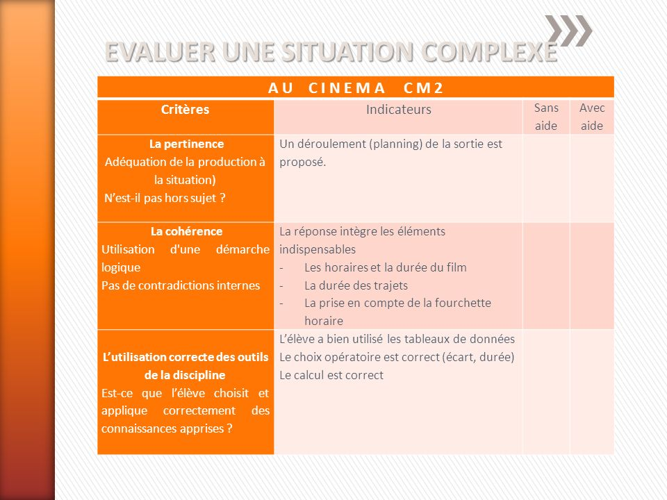 EVALUER UNE SITUATION COMPLEXE